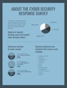 editable cyber security technology survey report template security monthly report template