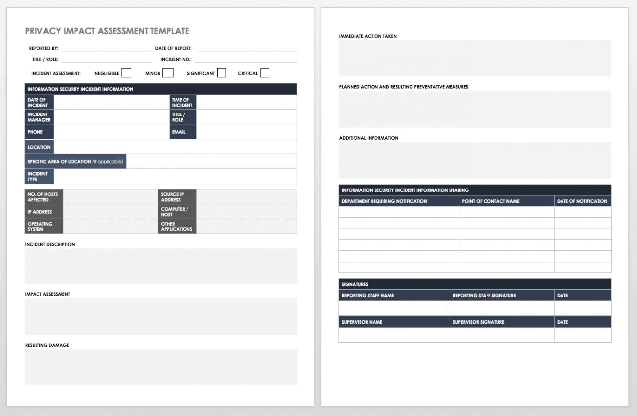 editable free business impact analysis templates smartsheet impact assessment report template pdf