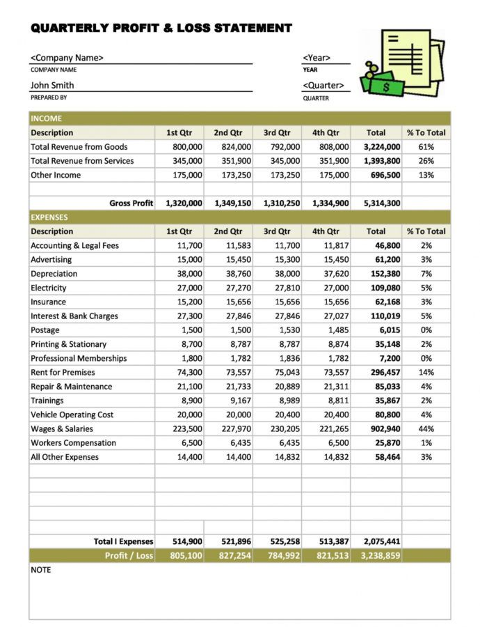 Free 35 Profit And Loss Statement Templates & Forms Profit Loss Report Template Doc