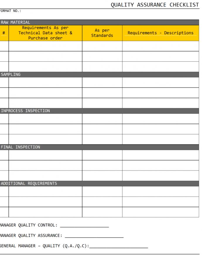 Sample Quality Assurance Checklist Template Quality Assurance Audit Report Template Example