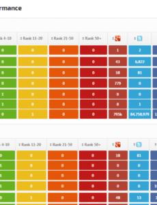editable seo & marketing report pdf system templates  rank ranger marketing progress report template word