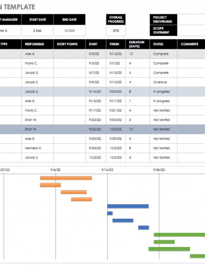 Printable Free Agile Project Management Templates In Excel Software Release Management Template Doc