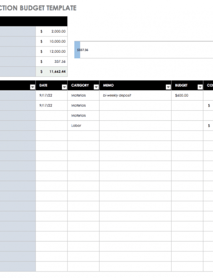 Printable Free Budget Templates In Excel  Smartsheet Quarterly Budget Report Template Word
