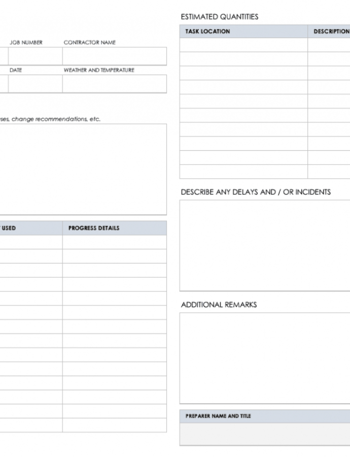 Printable Free Project Report Templates  Smartsheet Work In Process Report Template PDF