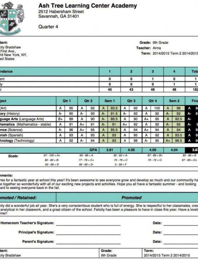Printable Report Card Template Excel ~ Addictionary Summer School Report Card Template Sample