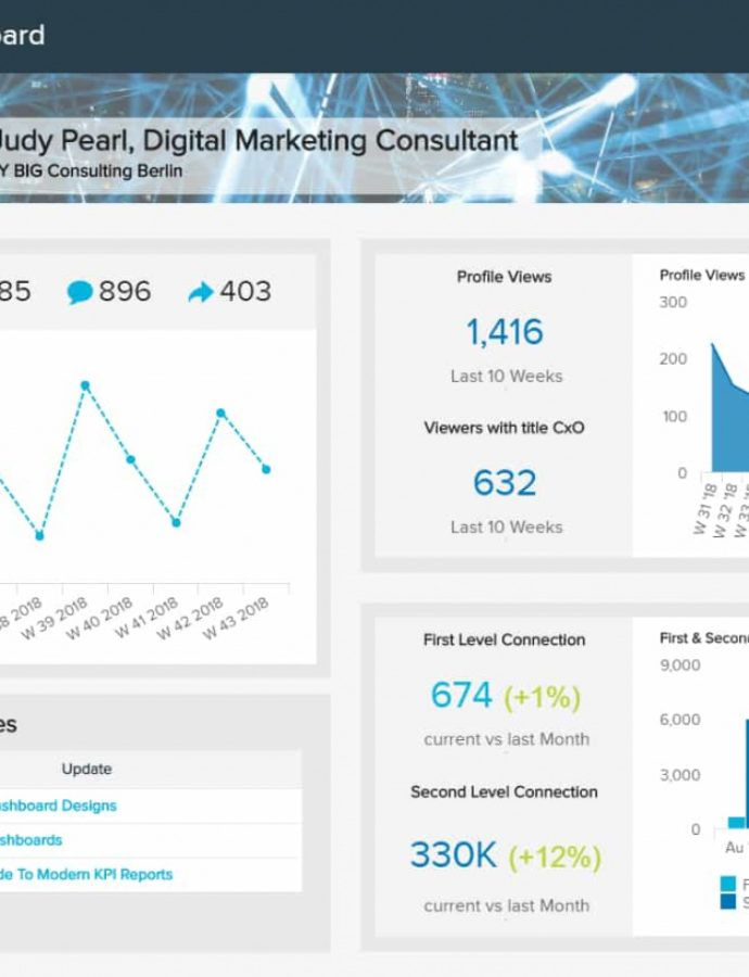 Social Media Reports  Top 8 Monthly Examples & Templates Social Media Client Report Template Example