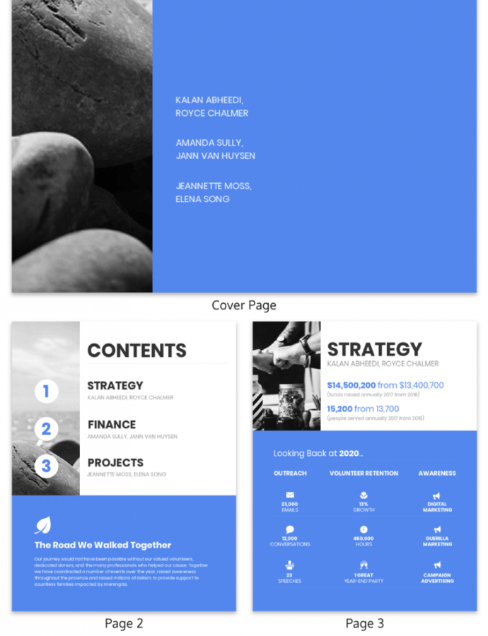 editable 55 annual report design templates & inspirational examples company annual report template example