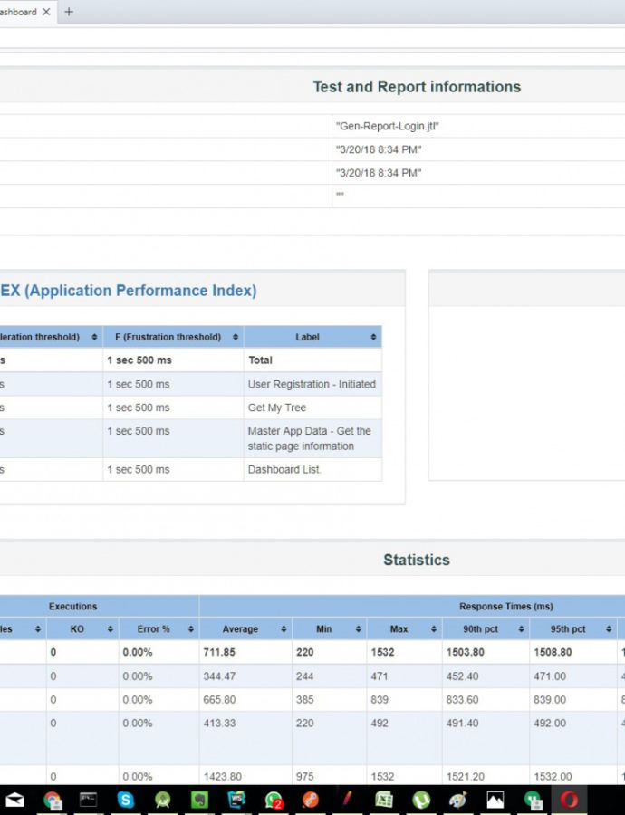 Editable Jmeter  How To Generate The Dashboard Report For Your Test Load Testing Report Template
