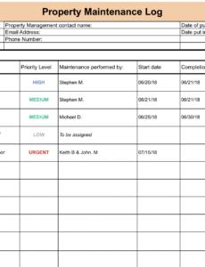maintenance log setup checklist  process street building maintenance report template example