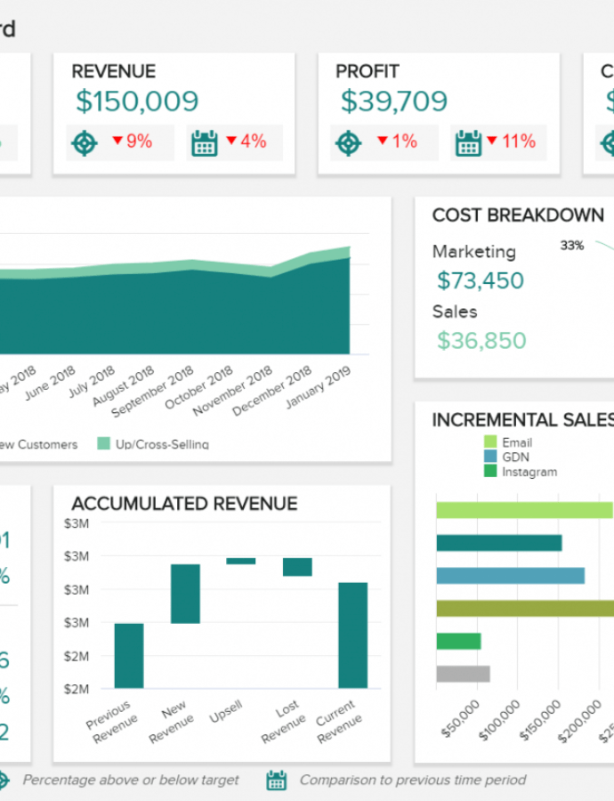 Sample Sales Report Templates For Daily Weekly & Monthly Reports Monthly Sales Report Template Actual Example