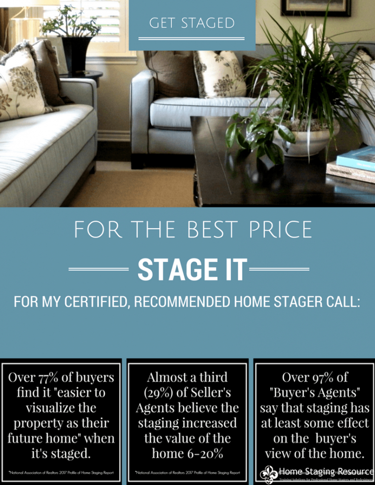 editable canva templates for stagers  hsr home staging certification home staging report template word