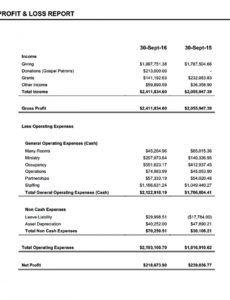 editable church financial report templates  welding rodeo designer church financial report template