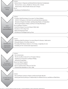 editable pdf clinician's guide to psychological assessment and psychological assessment report template excel