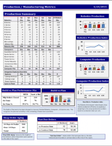 editable template flash report template weekly flash report flash report template example