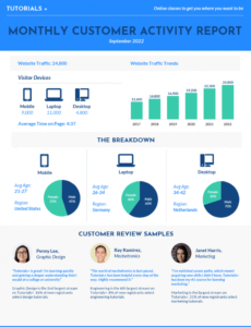 free 55 annual report design templates & inspirational examples online annual report template pdf