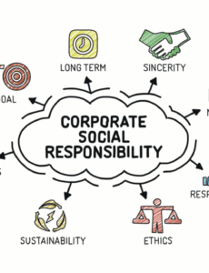 printable corporate social responsibility  a simple guide  the corporate social responsibility report template sample