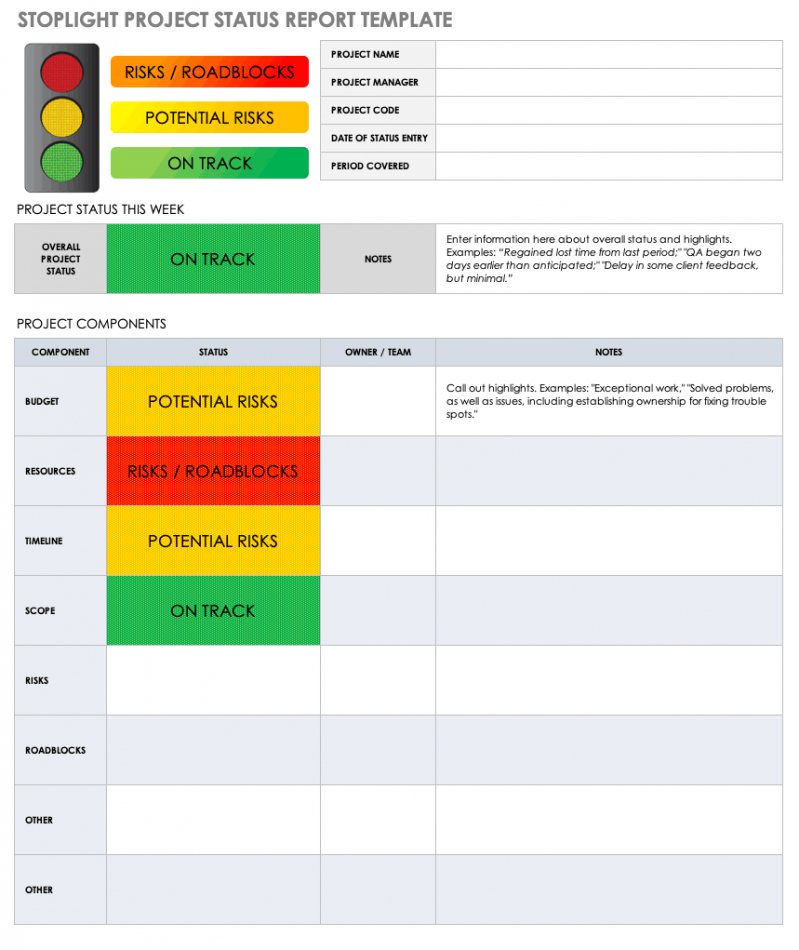sample free project report templates  smartsheet issues report template sample