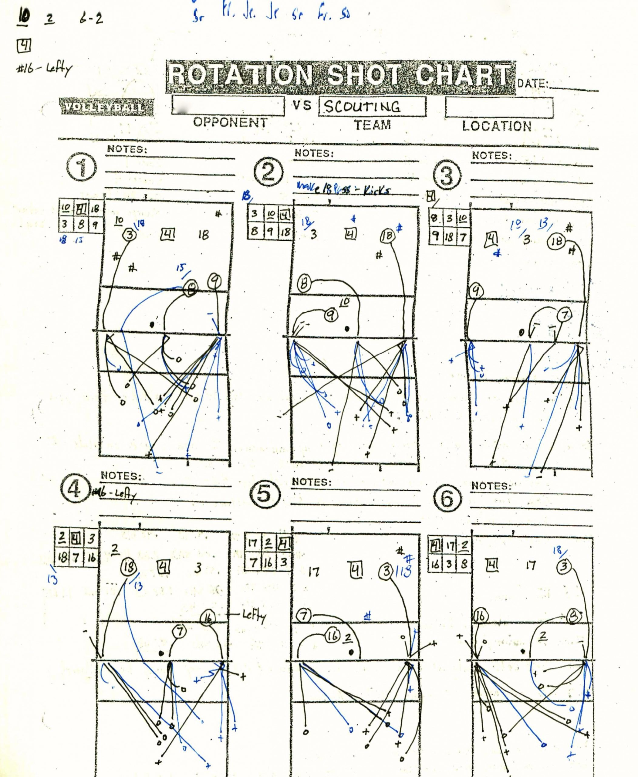 volleyballcoaching101  scouting opponents volleyball scouting report template excel