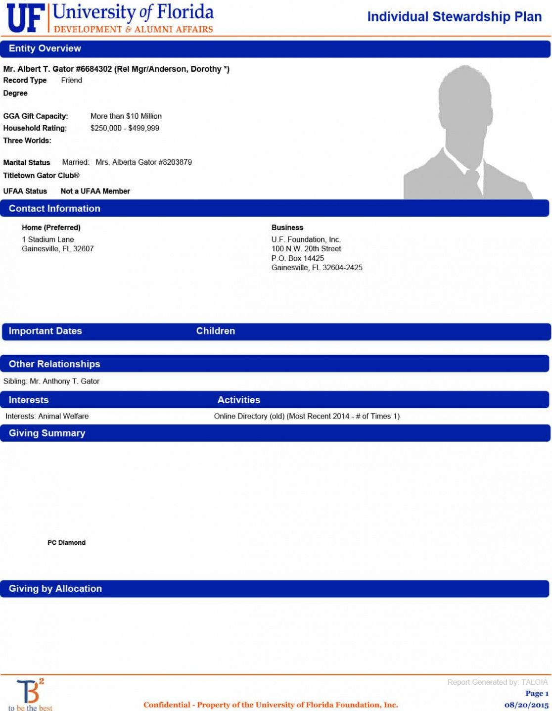 printable stewardship  donor stewardship  university of florida stewardship report template word