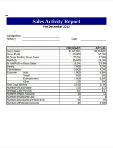 Printable End Of Day Sales Report Template Pdf Sample