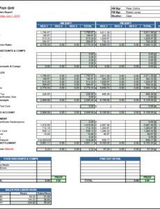 Printable Yearly Sales Report Template Pdf