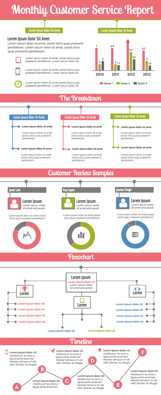 Professional Customer Service Report Template Doc
