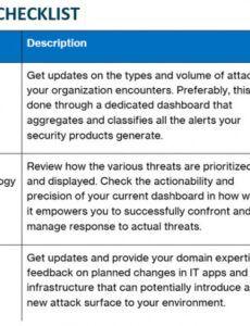 Costum Cyber Security Report Template Pdf Sample