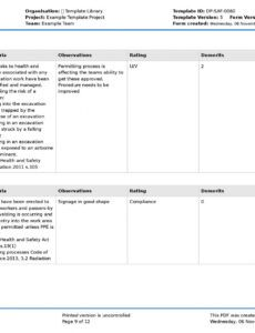 Editable Project Inspection Report Template Excel