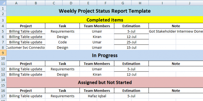 Free It Project Status Report Template Excel Sample