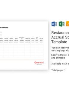 Free Restaurant Daily Sales Report Template Excel Example