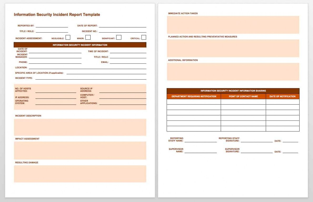Professional Cyber Security Report Template Word Sample