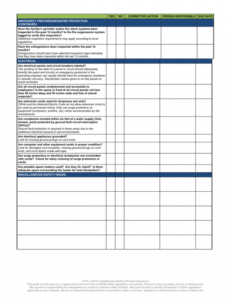 Safety Inspection Report Template Doc Sample