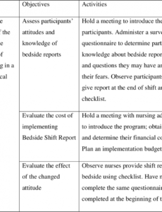 End Of Shift Report Template Pdf Sample