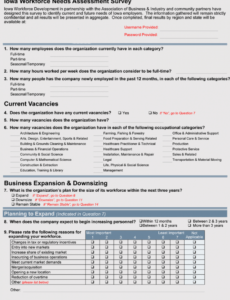 Professional Needs Assessment Report Template  Sample