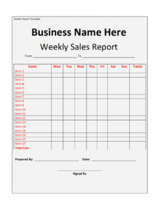 Free Real Estate Listing Activity Report Template Doc